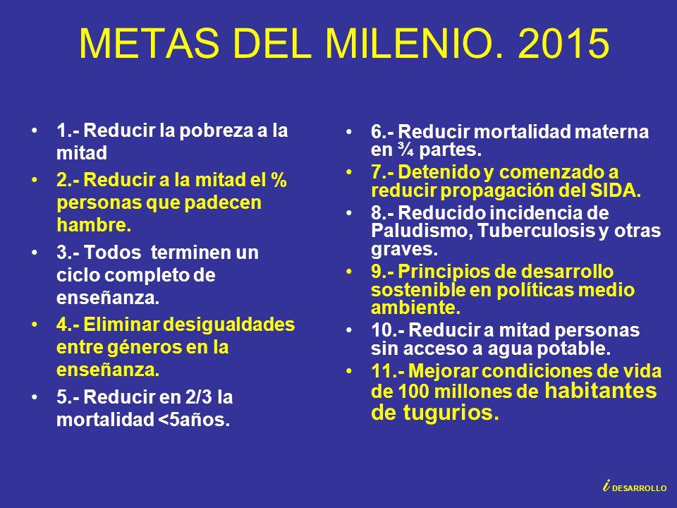 METAS DEL MILENIO. 2015 1.- Reducir la pobreza a la mitad 2.- Reducir a la mitad el % personas que padecen hambre. 3.- Todos terminen un ciclo complet