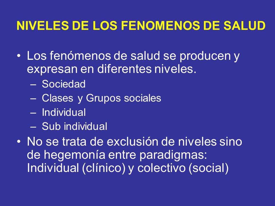 NIVELES DE LOS FENOMENOS DE SALUD Los fenómenos de salud se producen y expresan en diferentes niveles. – Sociedad – Clases y Grupos sociales – Individ