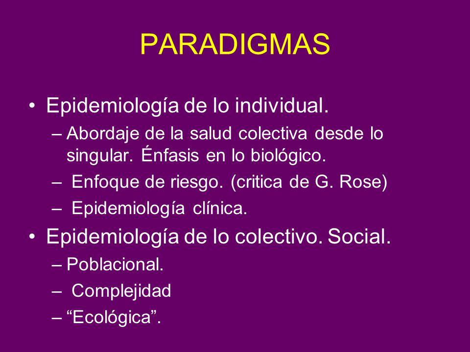 PARADIGMAS Epidemiología de lo individual. –Abordaje de la salud colectiva desde lo singular. Énfasis en lo biológico. – Enfoque de riesgo. (critica d