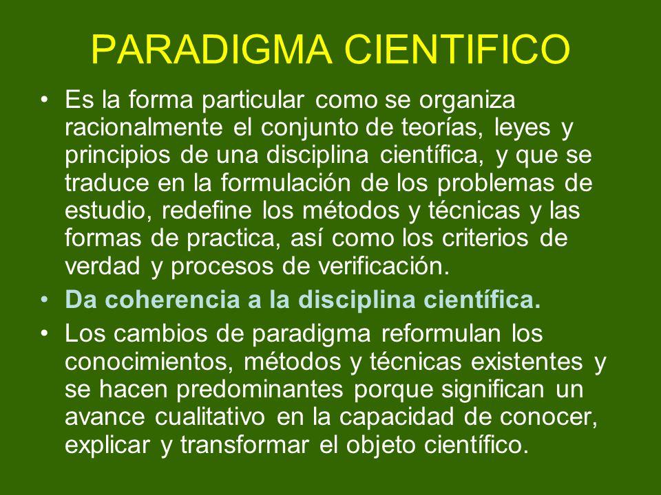 PARADIGMA CIENTIFICO Es la forma particular como se organiza racionalmente el conjunto de teorías, leyes y principios de una disciplina científica, y