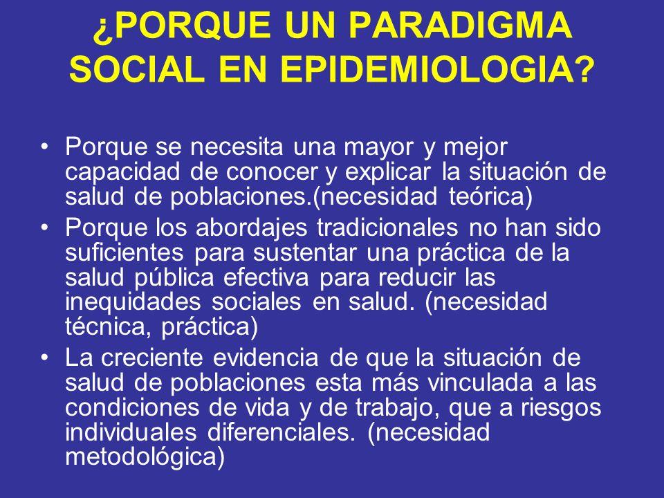 ¿PORQUE UN PARADIGMA SOCIAL EN EPIDEMIOLOGIA? Porque se necesita una mayor y mejor capacidad de conocer y explicar la situación de salud de poblacione