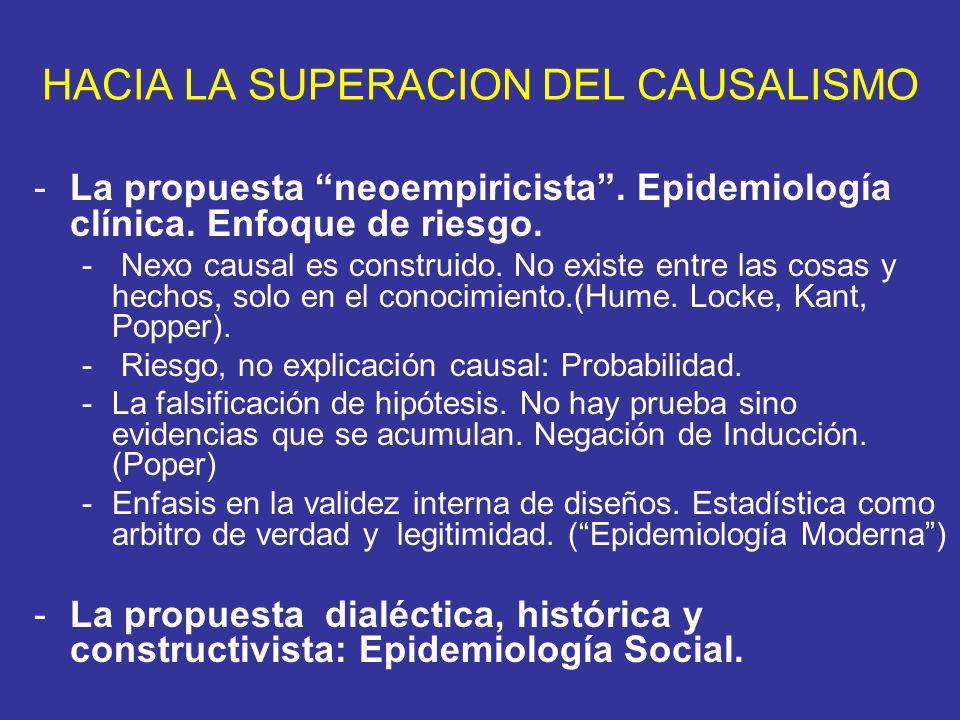 HACIA LA SUPERACION DEL CAUSALISMO -La propuesta neoempiricista. Epidemiología clínica. Enfoque de riesgo. - Nexo causal es construido. No existe entr