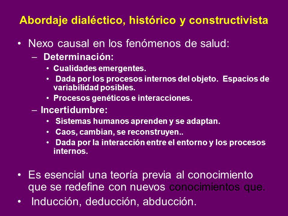 Abordaje dialéctico, histórico y constructivista Nexo causal en los fenómenos de salud: – Determinación: Cualidades emergentes. Dada por los procesos