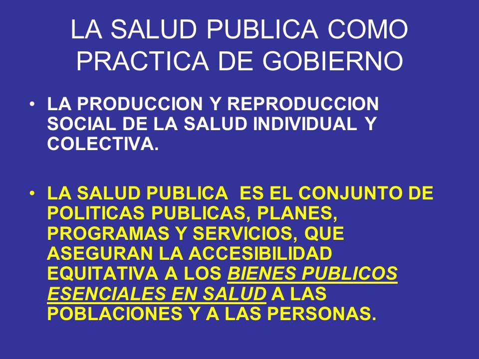 LA SALUD PUBLICA COMO PRACTICA DE GOBIERNO LA PRODUCCION Y REPRODUCCION SOCIAL DE LA SALUD INDIVIDUAL Y COLECTIVA. LA SALUD PUBLICA ES EL CONJUNTO DE