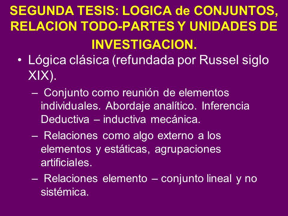 SEGUNDA TESIS: LOGICA de CONJUNTOS, RELACION TODO-PARTES Y UNIDADES DE INVESTIGACION. Lógica clásica (refundada por Russel siglo XIX). – Conjunto como