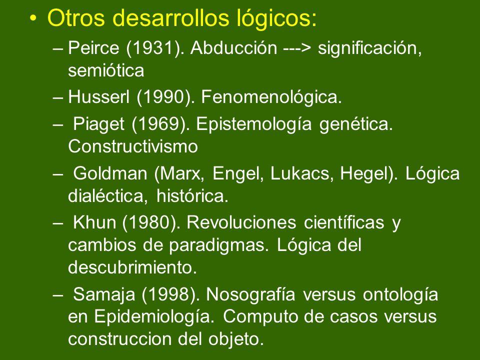 Otros desarrollos lógicos: –Peirce (1931). Abducción ---> significación, semiótica –Husserl (1990). Fenomenológica. – Piaget (1969). Epistemología gen