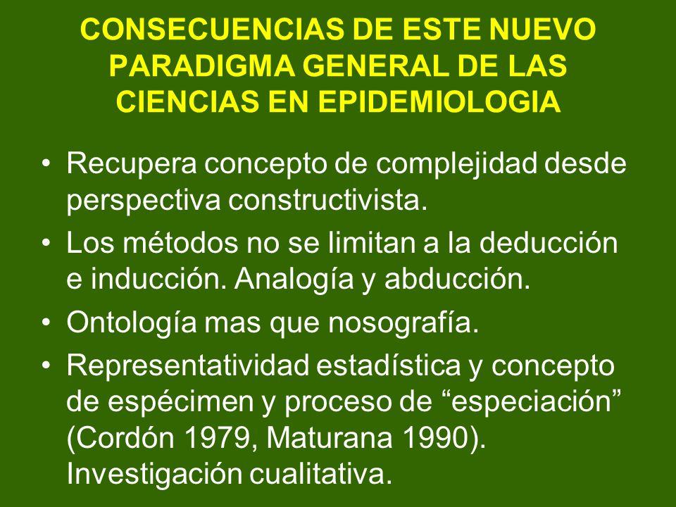 CONSECUENCIAS DE ESTE NUEVO PARADIGMA GENERAL DE LAS CIENCIAS EN EPIDEMIOLOGIA Recupera concepto de complejidad desde perspectiva constructivista. Los