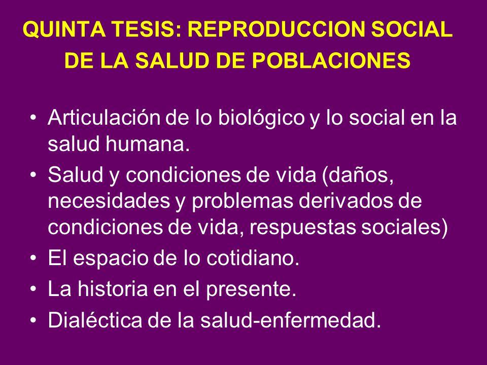 QUINTA TESIS: REPRODUCCION SOCIAL DE LA SALUD DE POBLACIONES Articulación de lo biológico y lo social en la salud humana. Salud y condiciones de vida