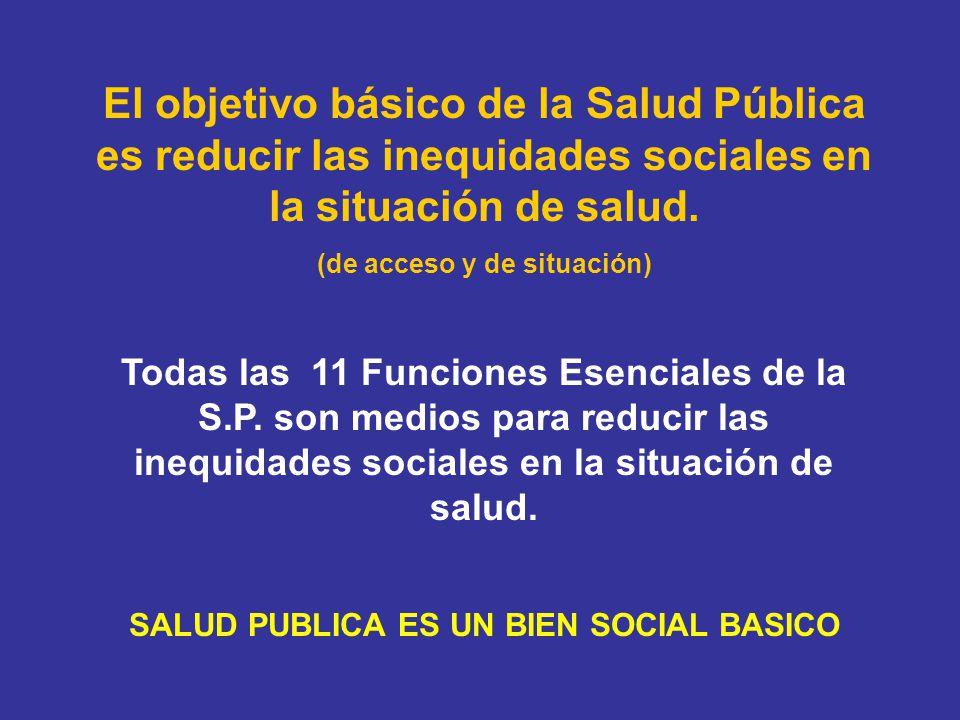 El objetivo básico de la Salud Pública es reducir las inequidades sociales en la situación de salud. (de acceso y de situación) Todas las 11 Funciones