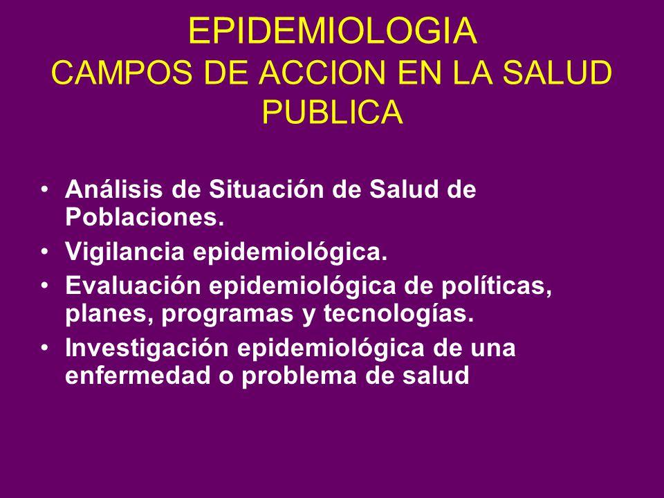 EPIDEMIOLOGIA CAMPOS DE ACCION EN LA SALUD PUBLICA Análisis de Situación de Salud de Poblaciones. Vigilancia epidemiológica. Evaluación epidemiológica