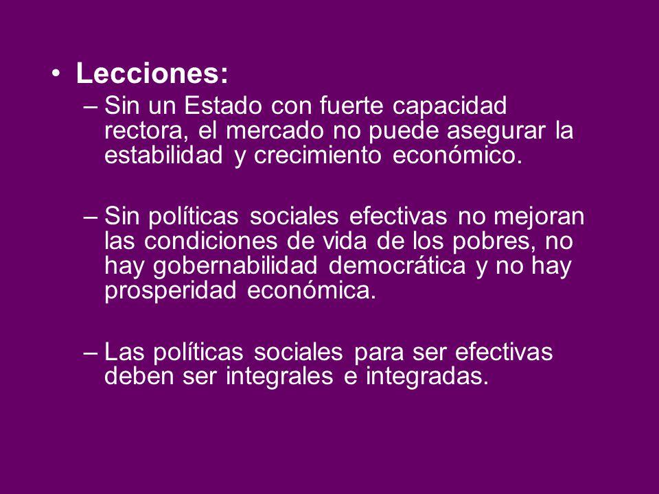 Lecciones: –Sin un Estado con fuerte capacidad rectora, el mercado no puede asegurar la estabilidad y crecimiento económico. –Sin políticas sociales e