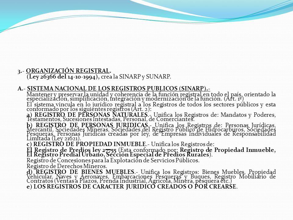 Ley 26002 del 27-12-2002 Ley del Notariado.