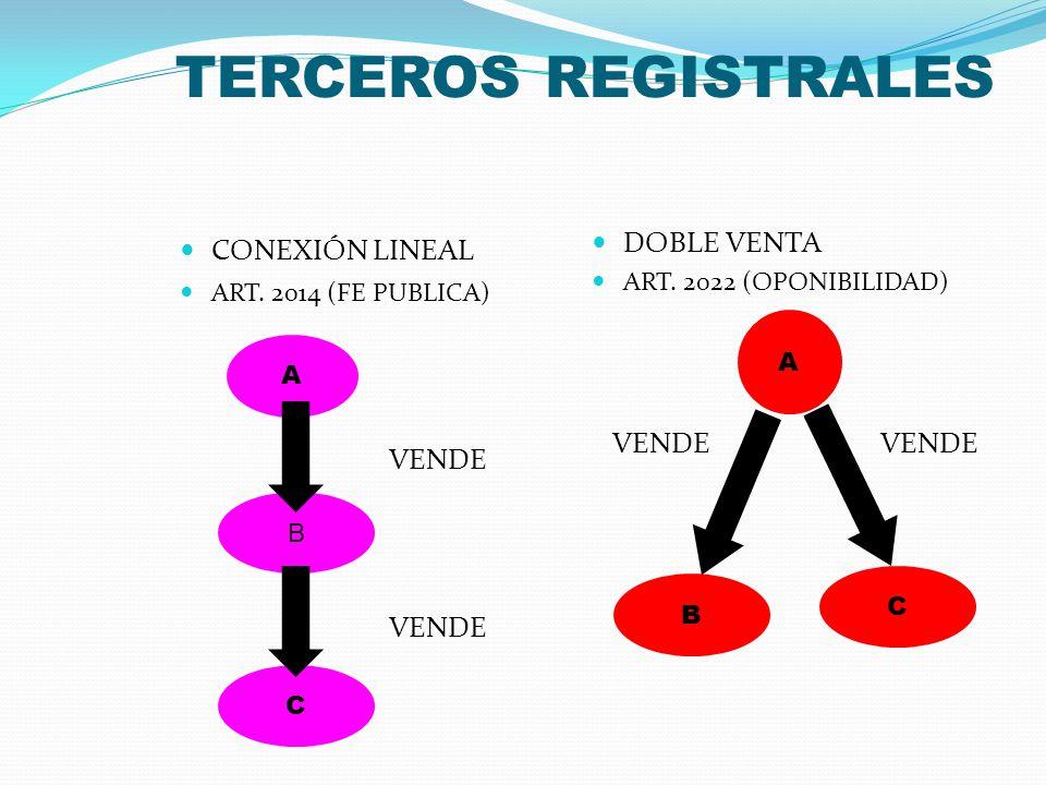 FE PUBLICA REGISTRAL (2) Características:.- Es un estado de desconocimiento de la inexactitud registral..- No exige más diligencia al adquiriente que