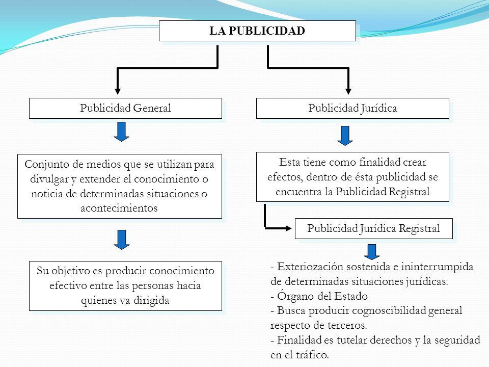 LOS REGISTROS Registros de Seguridad Jurídica Denominados impropiamente Registros Jurídicas Están destinados a los particulares, a dotar de certidumbre sus relaciones jurídicas.