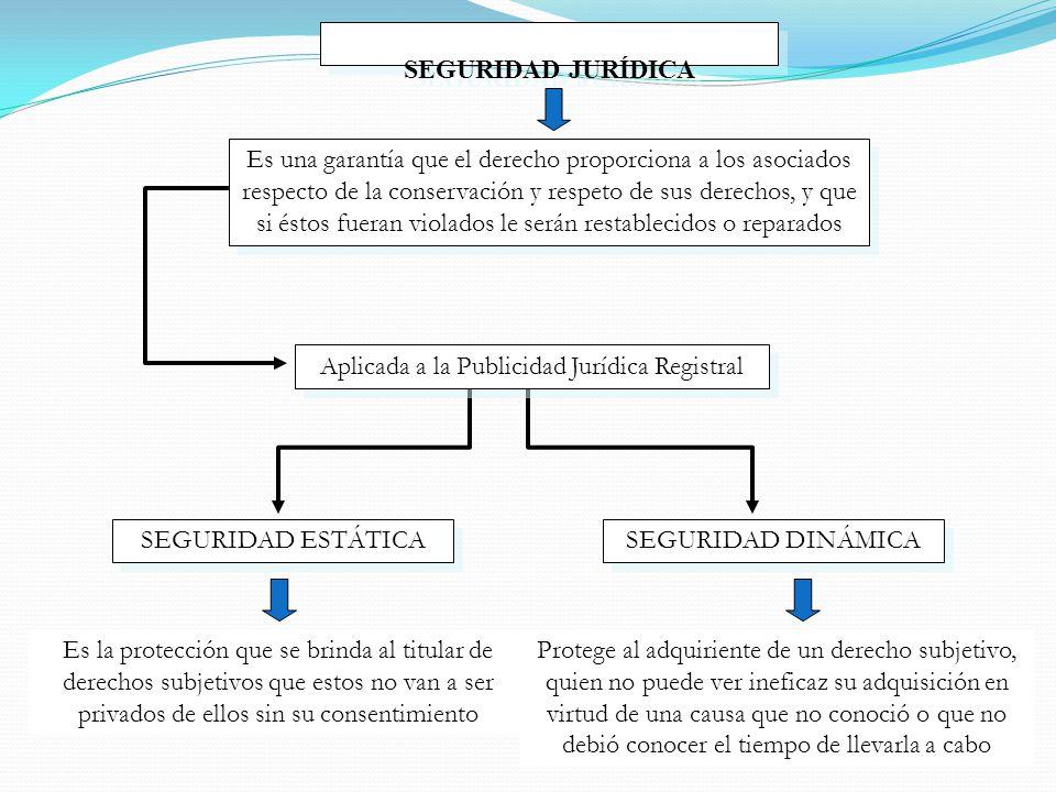 LA PUBLICIDAD Publicidad General Conjunto de medios que se utilizan para divulgar y extender el conocimiento o noticia de determinadas situaciones o a
