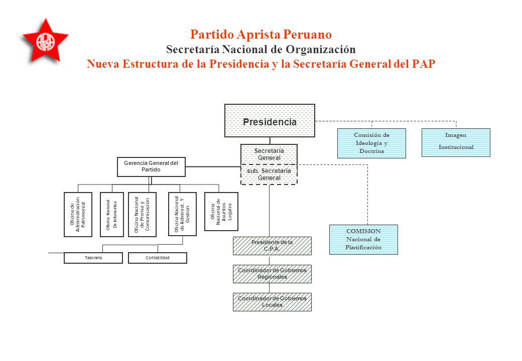 Partido Aprista Peruano Secretaria Nacional de Organización Nueva Estructura Funcional del Comité Ejecutivo Nacional Gerencia General del Partido Ofic