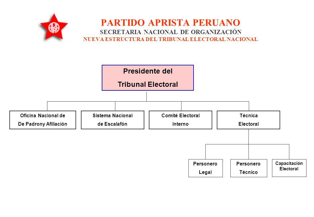 EL TRIBUNAL ELECTORAL Y DE REGISTRO El Presidente y el Vicepresidente son elegidos por el Congreso del Partido y sus otros tres miembros son: Uno prop