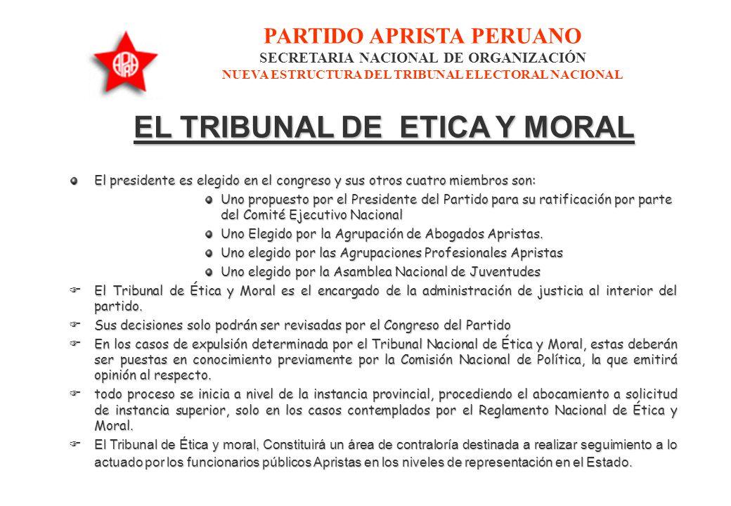 PARTIDO APRISTA PERUANO SECRETARIA NACIONAL DE ORGANIZACIÓN NUEVA ESTRUCTURA DEL TRIBUNAL ELECTORAL NACIONAL Presidente del Tribunal Electoral Persone