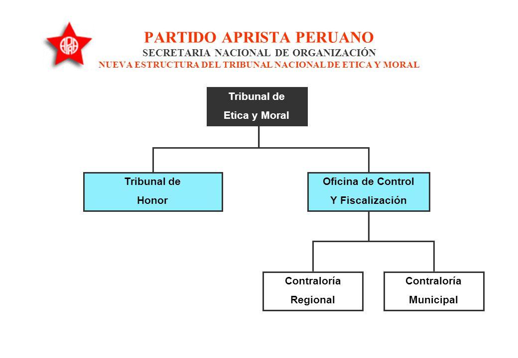 EL TRIBUNAL DE ETICA Y MORAL El presidente es elegido en el congreso y sus otros cuatro miembros son: Uno propuesto por el Presidente del Partido para
