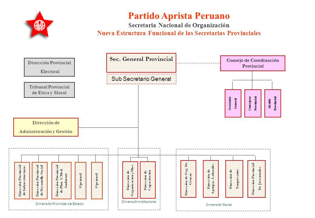 Partido Aprista Peruano Secretaria Nacional de Organización Nueva Estructura Funcional de las Secretarias Regionales Tribunal Regional de Etica y Mora