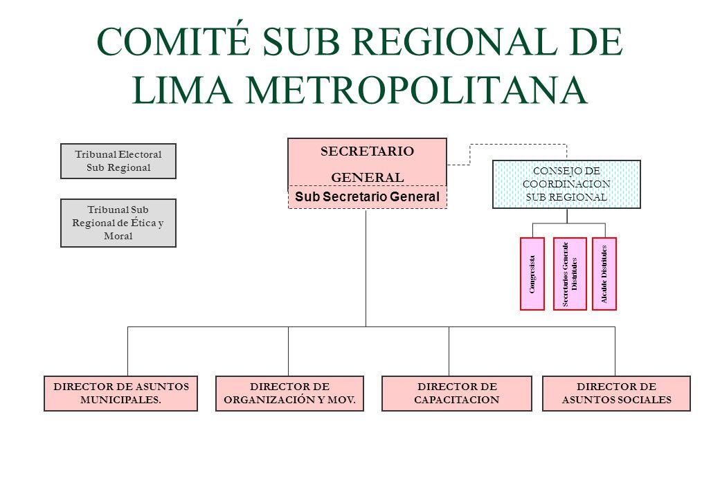 LA COORDINADORA REGIONAL DE LIMA SECRETARIOS GENERALES SUB REGIONALES CELULA PARLAMENTARIA DE LIMA PRESIDENTE DE LA CELULA MUNICIPAL APRISTA.