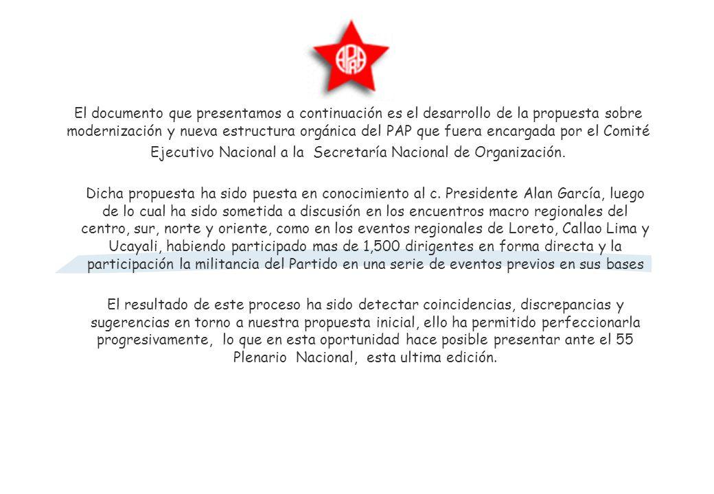 Partido Aprista Peruano Secretaria Nacional de Organización Nueva Estructura Funcional del Comité Ejecutivo Nacional Gerencia General del Partido Oficina Nacional de Asuntos Legales Oficina Nacional de Administ.