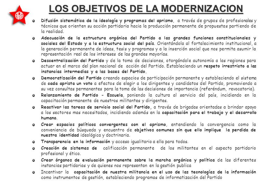 LOS OBJETIVOS DE LA MODERNIZACION Difusión sistemática de la ideología y programas del aprismo, a través de grupos de profesionales y técnicos que orienten su acción partidaria hacia la producción permanente de propuestas partiendo de la realidad.