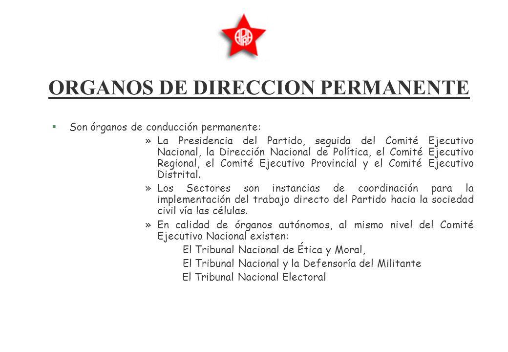 ORGANOS DE DIRECCION PERMANENTE §Son órganos de conducción permanente: »La Presidencia del Partido, seguida del Comité Ejecutivo Nacional, la Dirección Nacional de Política, el Comité Ejecutivo Regional, el Comité Ejecutivo Provincial y el Comité Ejecutivo Distrital.