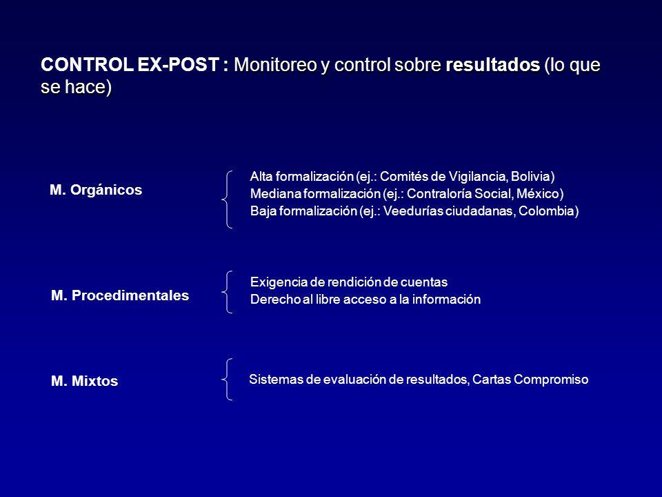 Monitoreo y control sobre resultados (lo que se hace) CONTROL EX-POST : Monitoreo y control sobre resultados (lo que se hace) Sistemas de evaluación de resultados, Cartas Compromiso M.