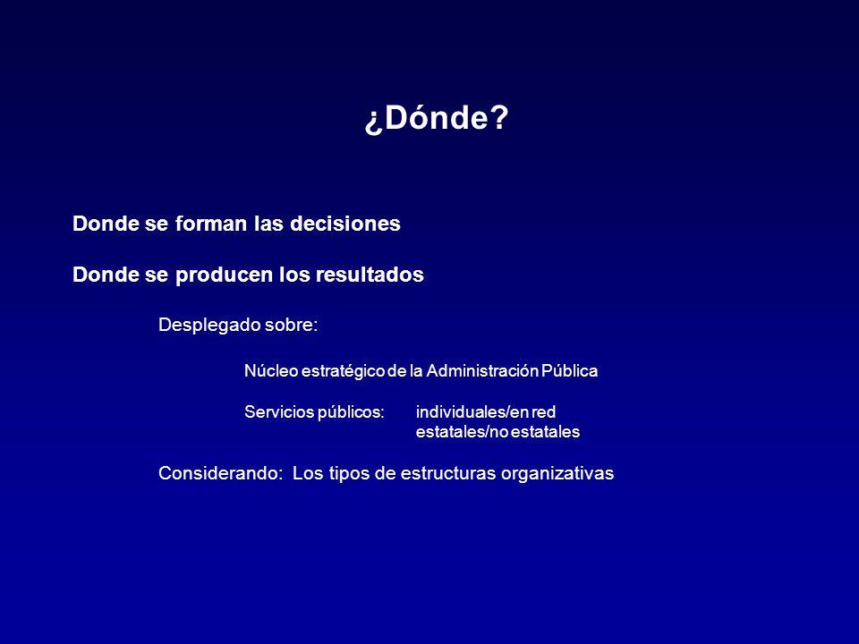 Donde se forman las decisiones Donde se producen los resultados Desplegado sobre: Núcleo estratégico de la Administración Pública Servicios públicos:individuales/en red estatales/no estatales Considerando: Los tipos de estructuras organizativas ¿Dónde?