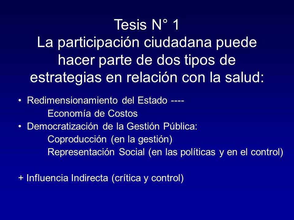 Tesis N° 1 La participación ciudadana puede hacer parte de dos tipos de estrategias en relación con la salud: Redimensionamiento del Estado ---- Econo