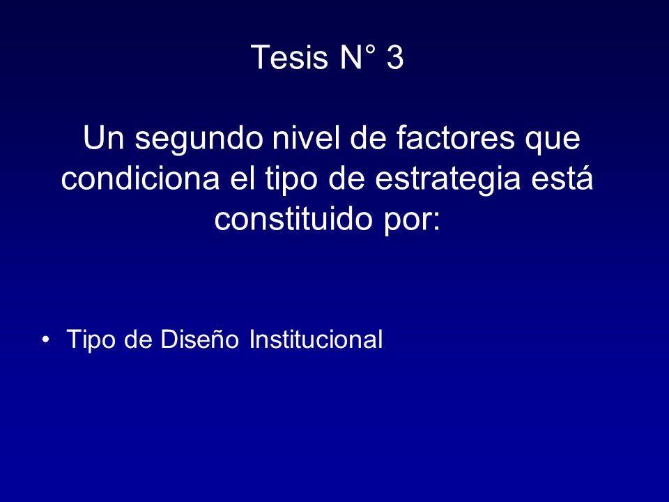 Tesis N° 3 Un segundo nivel de factores que condiciona el tipo de estrategia está constituido por: Tipo de Diseño Institucional