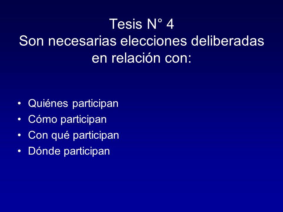 Tesis N° 4 Son necesarias elecciones deliberadas en relación con: Quiénes participan Cómo participan Con qué participan Dónde participan
