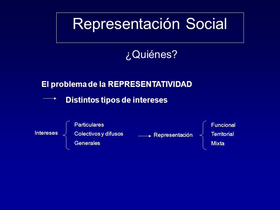 El problema de la REPRESENTATIVIDAD Distintos tipos de intereses Intereses Particulares Colectivos y difusos Generales Funcional Territorial Mixta Representación ¿Quiénes.