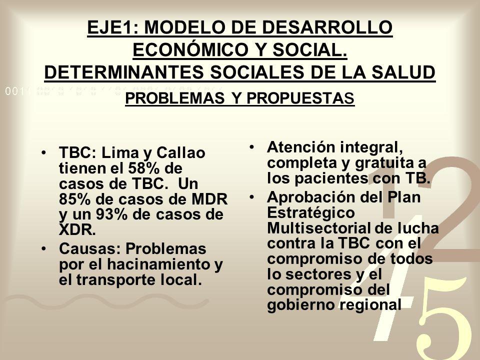 EJE1: MODELO DE DESARROLLO ECONÓMICO Y SOCIAL. DETERMINANTES SOCIALES DE LA SALUD PROBLEMAS Y PROPUESTA s TBC: Lima y Callao tienen el 58% de casos de
