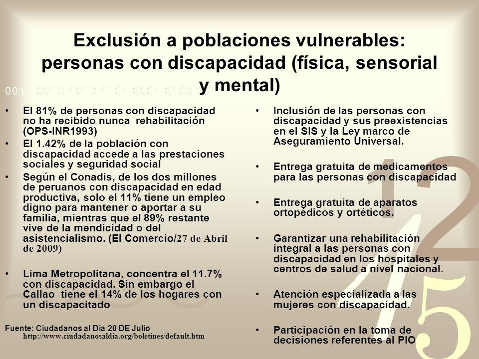 Exclusión a poblaciones vulnerables: personas con discapacidad (física, sensorial y mental) El 81% de personas con discapacidad no ha recibido nunca rehabilitación (OPS-INR1993) El 1.42% de la población con discapacidad accede a las prestaciones sociales y seguridad social Según el Conadis, de los dos millones de peruanos con discapacidad en edad productiva, solo el 11% tiene un empleo digno para mantener o aportar a su familia, mientras que el 89% restante vive de la mendicidad o del asistencialismo.