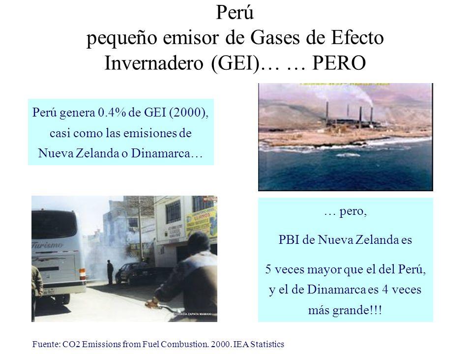 Perú pequeño emisor de Gases de Efecto Invernadero (GEI)… … PERO Perú genera 0.4% de GEI (2000), casi como las emisiones de Nueva Zelanda o Dinamarca…