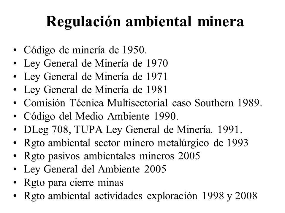 Regulación ambiental minera Código de minería de 1950. Ley General de Minería de 1970 Ley General de Minería de 1971 Ley General de Minería de 1981 Co