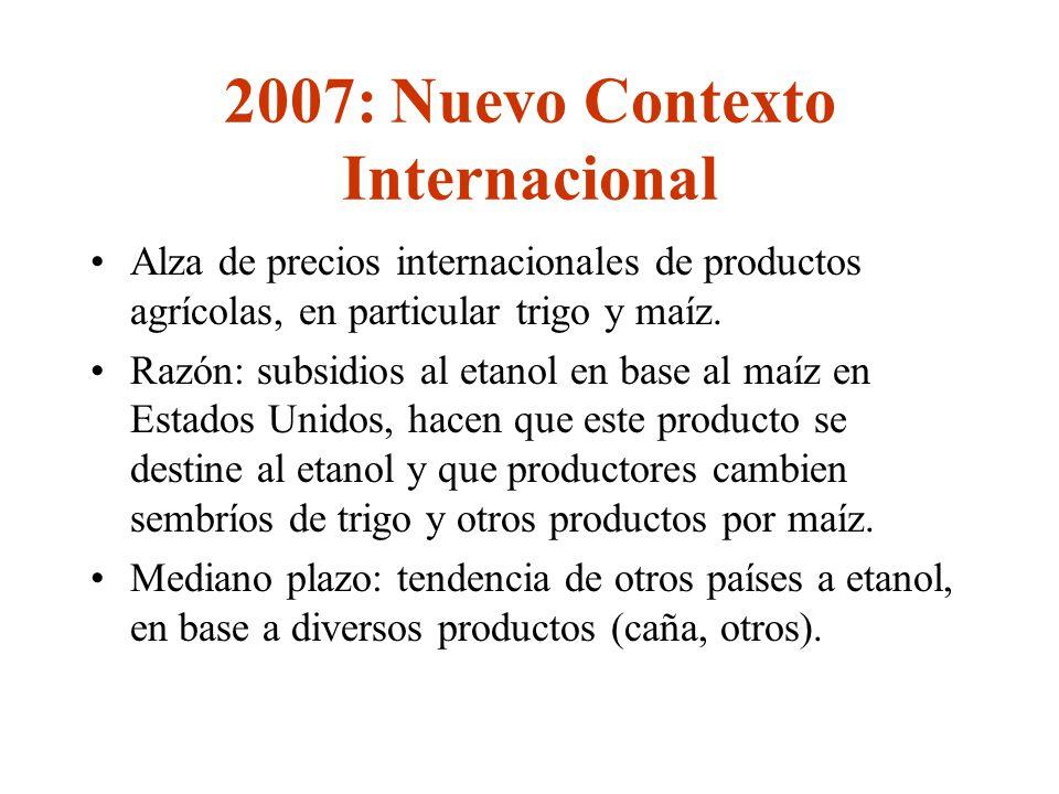 2007: Nuevo Contexto Internacional Alza de precios internacionales de productos agrícolas, en particular trigo y maíz. Razón: subsidios al etanol en b