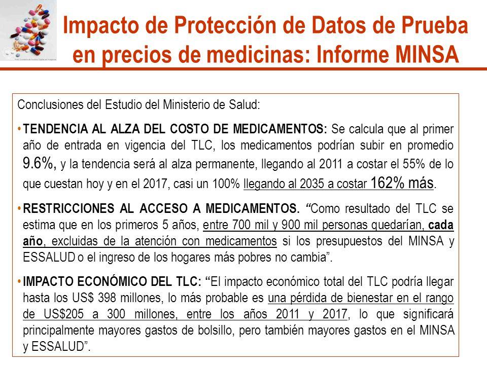 Impacto de Protección de Datos de Prueba en precios de medicinas: Informe MINSA Conclusiones del Estudio del Ministerio de Salud: TENDENCIA AL ALZA DE