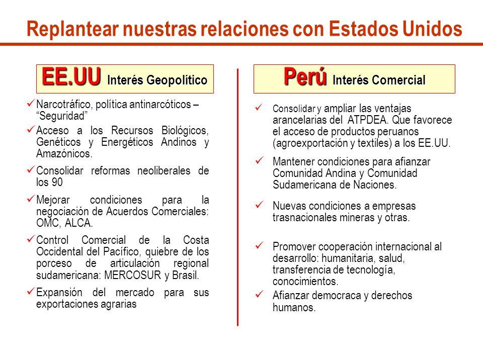 Narcotráfico, política antinarcóticos – Seguridad Acceso a los Recursos Biológicos, Genéticos y Energéticos Andinos y Amazónicos. Consolidar reformas