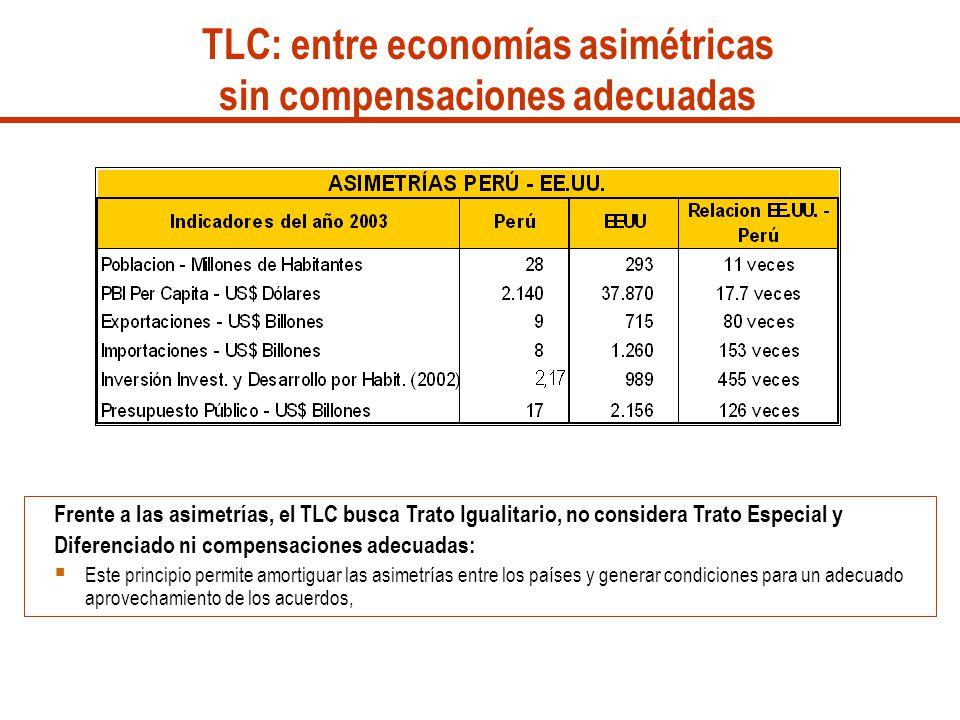 TLC: entre economías asimétricas sin compensaciones adecuadas Frente a las asimetrías, el TLC busca Trato Igualitario, no considera Trato Especial y D