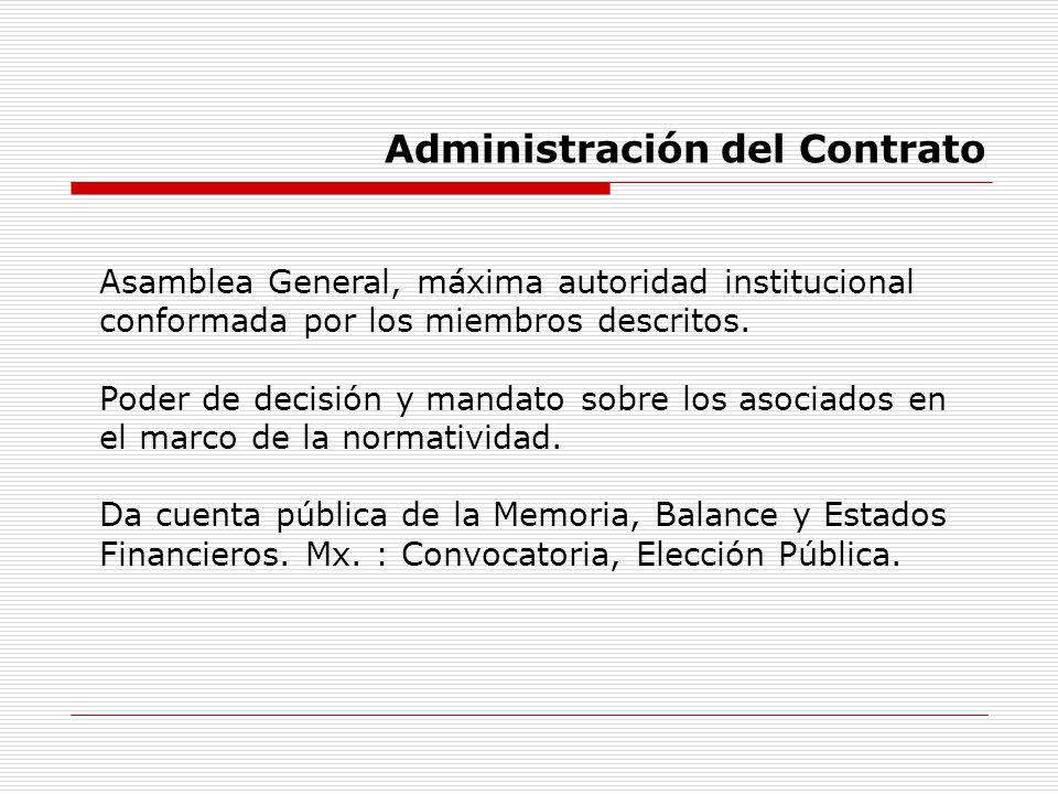Asamblea General, máxima autoridad institucional conformada por los miembros descritos. Poder de decisión y mandato sobre los asociados en el marco de