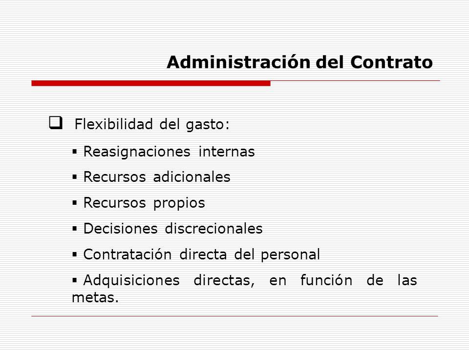Administración del Contrato Flexibilidad del gasto: Reasignaciones internas Recursos adicionales Recursos propios Decisiones discrecionales Contrataci