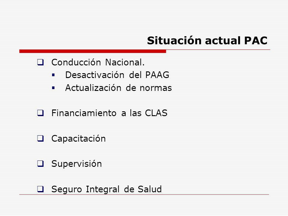 Situación actual PAC Conducción Nacional. Desactivación del PAAG Actualización de normas Financiamiento a las CLAS Capacitación Supervisión Seguro Int