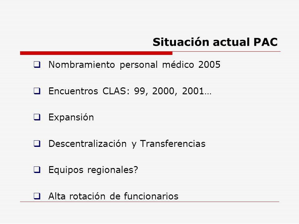 Situación actual PAC Nombramiento personal médico 2005 Encuentros CLAS: 99, 2000, 2001… Expansión Descentralización y Transferencias Equipos regionale