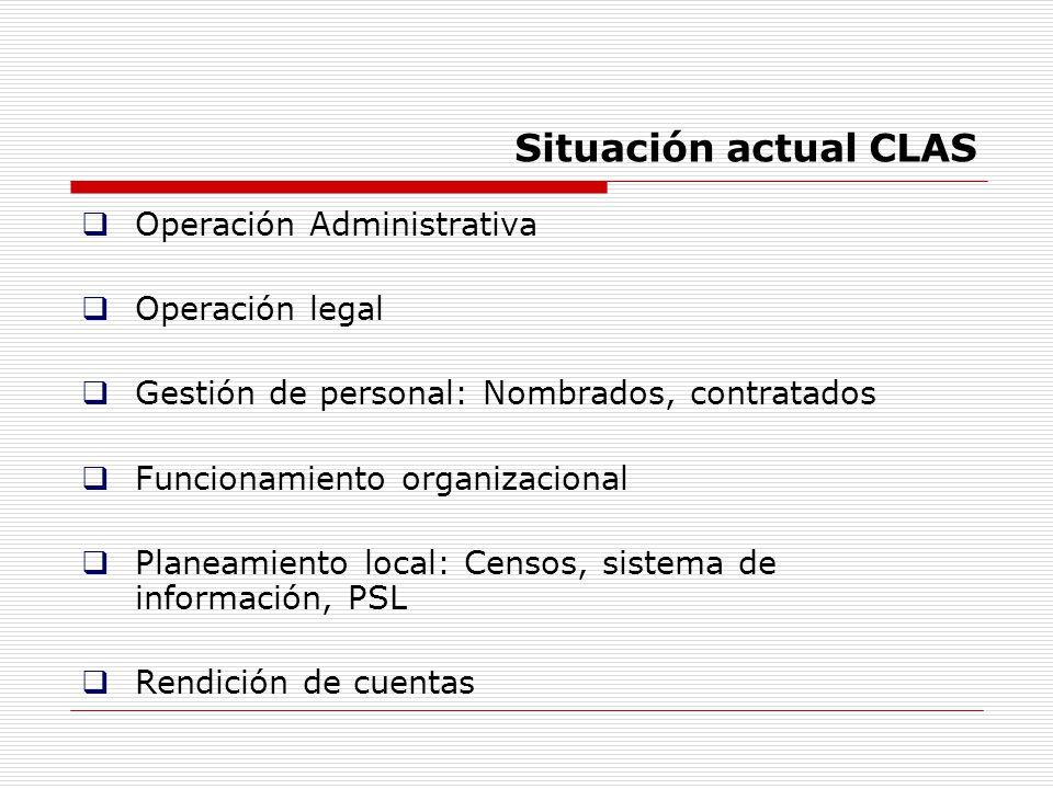 Situación actual CLAS Operación Administrativa Operación legal Gestión de personal: Nombrados, contratados Funcionamiento organizacional Planeamiento