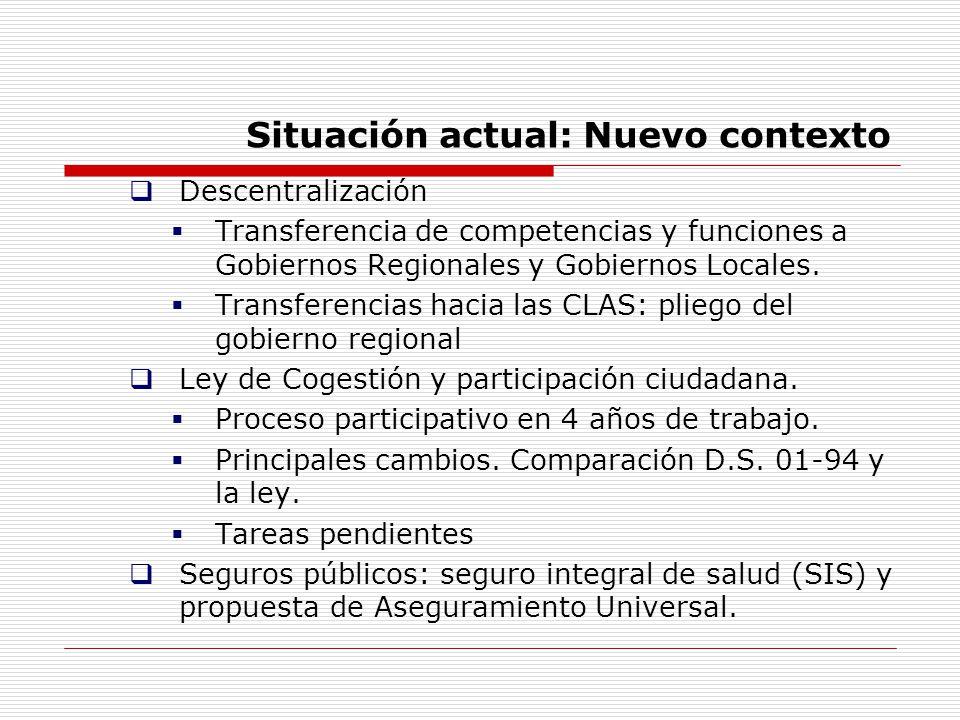 Situación actual: Nuevo contexto Descentralización Transferencia de competencias y funciones a Gobiernos Regionales y Gobiernos Locales. Transferencia