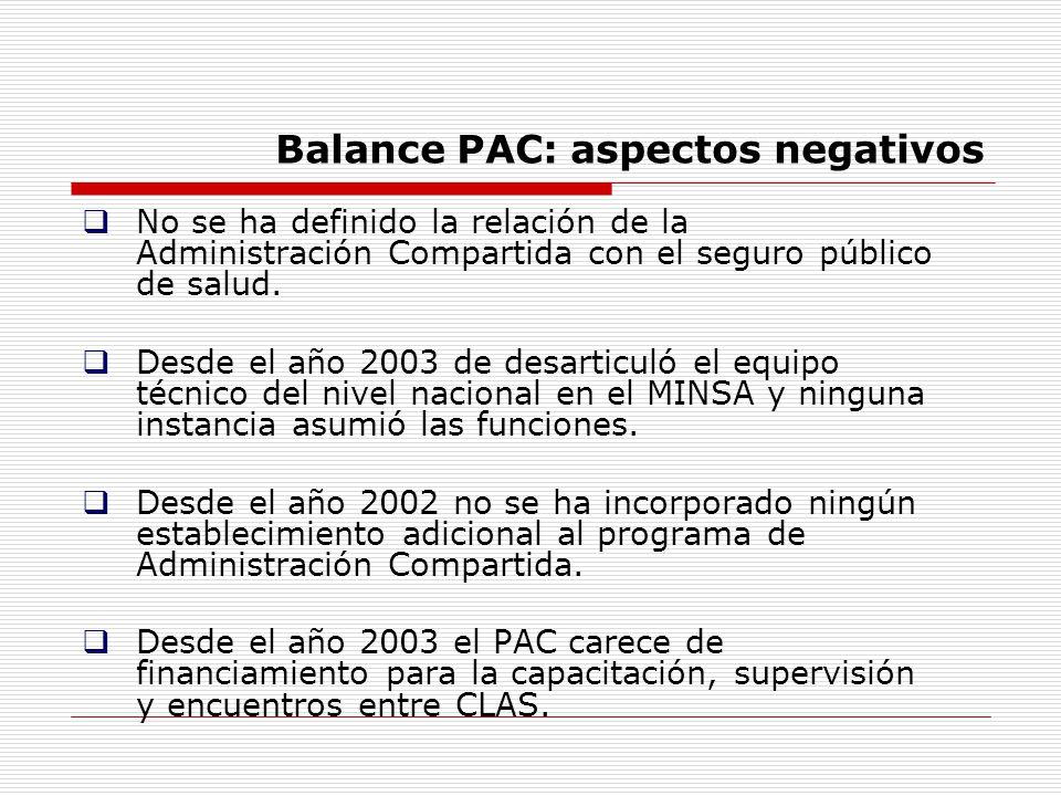 Balance PAC: aspectos negativos No se ha definido la relación de la Administración Compartida con el seguro público de salud. Desde el año 2003 de des