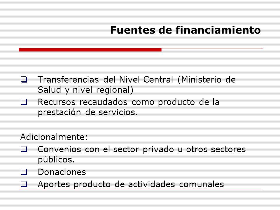 Fuentes de financiamiento Transferencias del Nivel Central (Ministerio de Salud y nivel regional) Recursos recaudados como producto de la prestación d